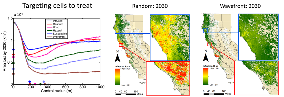Three diagrams. 1st a line graph with six lines decreasing then levelling out. 2nd and 3rd hot point maps of California. 2nd shows high level of disease the 3rd low level.